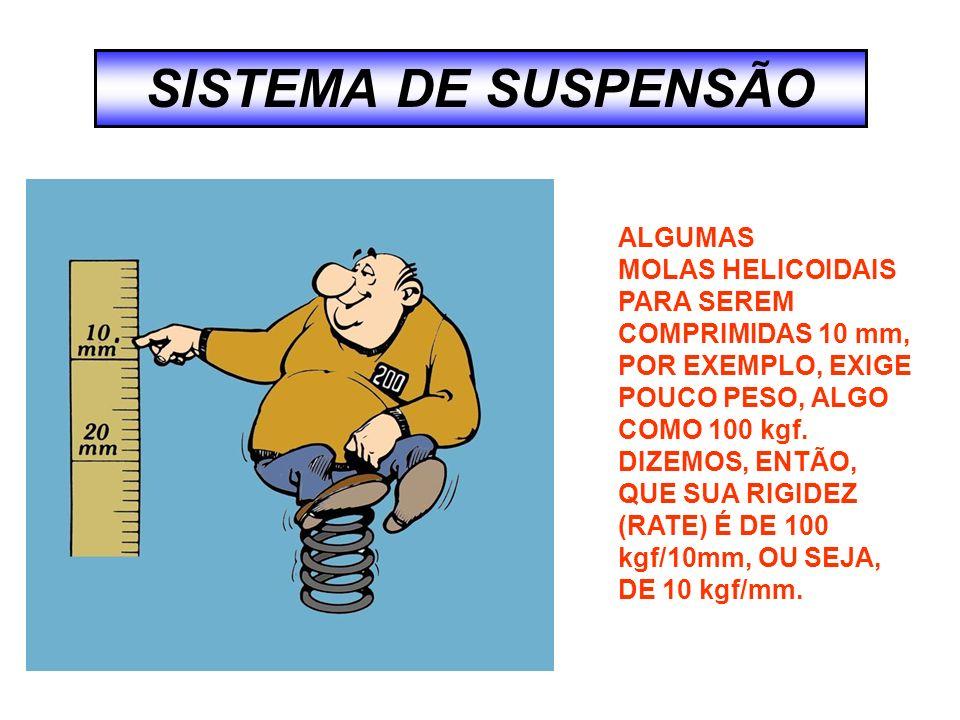 SISTEMA DE SUSPENSÃO ALGUMAS