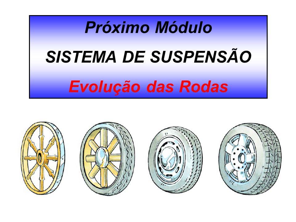 Próximo Módulo SISTEMA DE SUSPENSÃO Evolução das Rodas