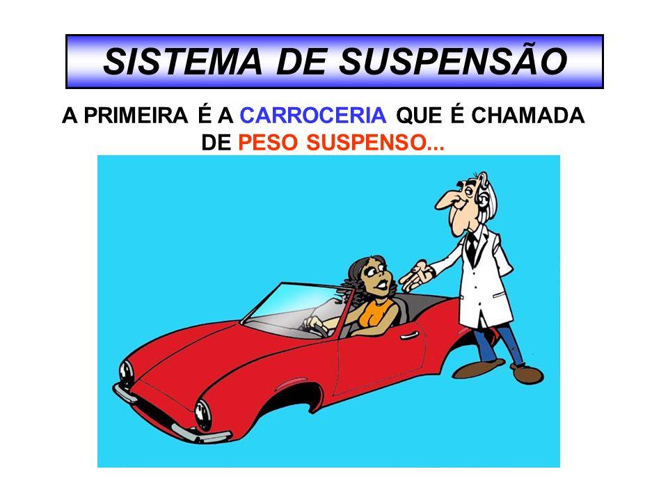 A PRIMEIRA É A CARROCERIA QUE É CHAMADA DE PESO SUSPENSO...