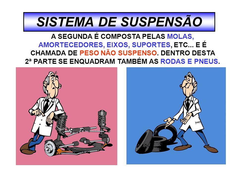 SISTEMA DE SUSPENSÃO A SEGUNDA É COMPOSTA PELAS MOLAS,