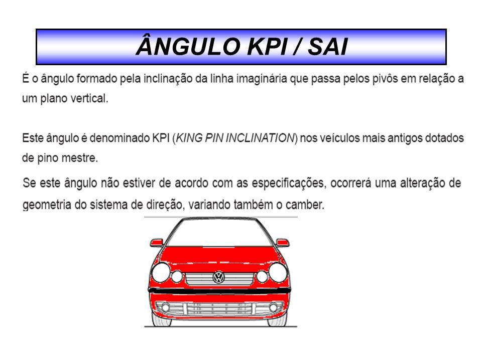 ÂNGULO KPI / SAI