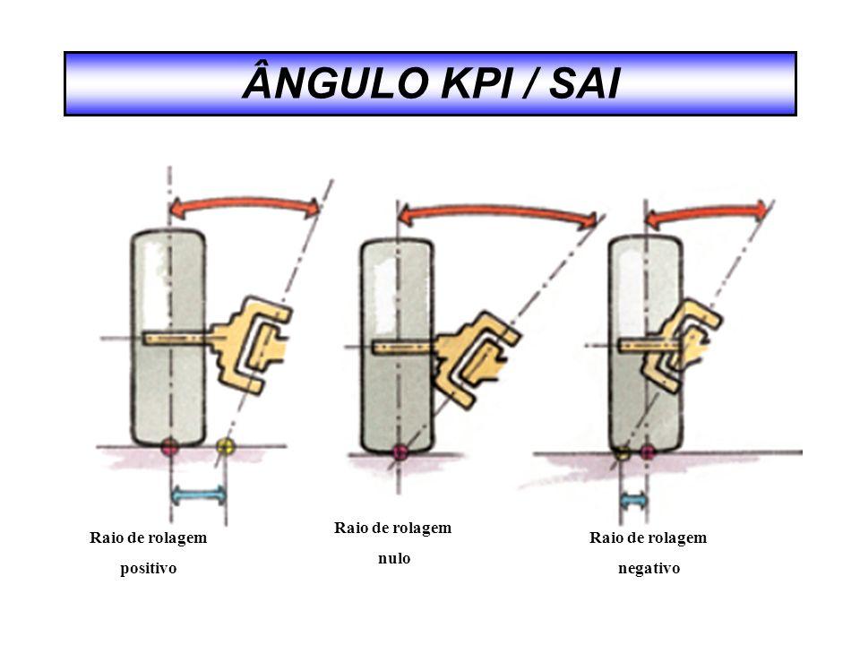 ÂNGULO KPI / SAI Raio de rolagem positivo nulo negativo