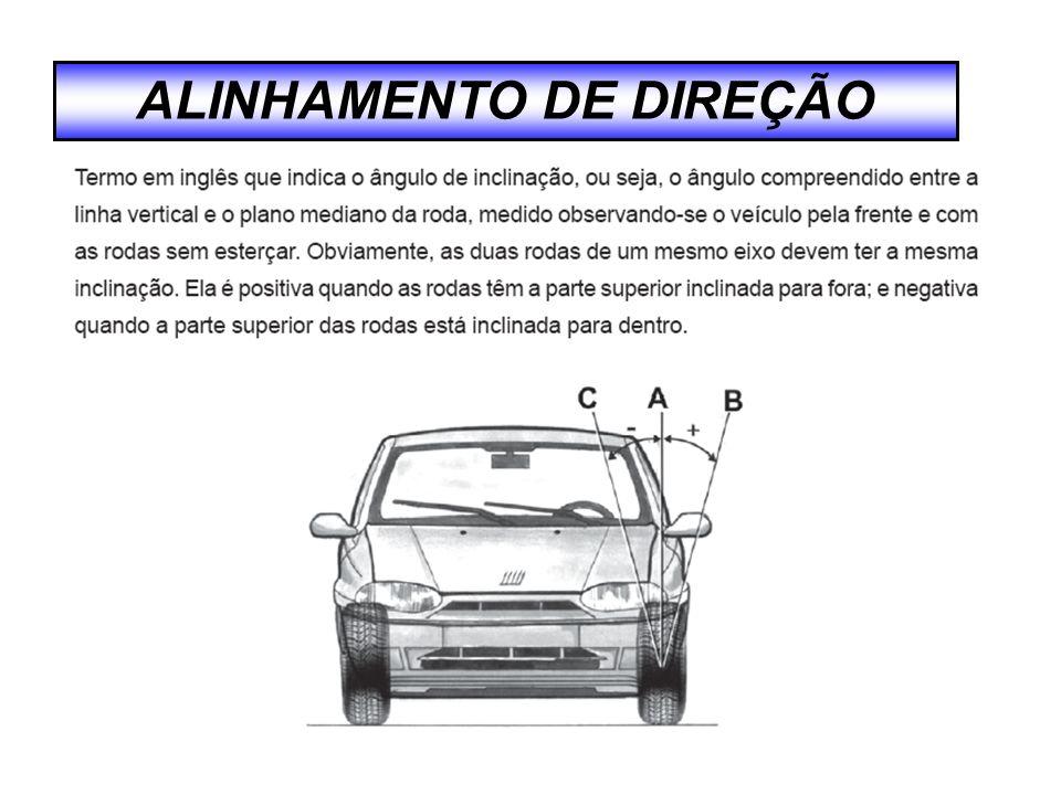 ALINHAMENTO DE DIREÇÃO