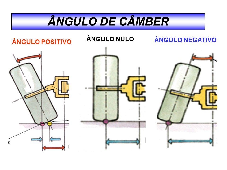 ÂNGULO DE CÂMBER ÂNGULO NULO ÂNGULO NEGATIVO ÂNGULO POSITIVO