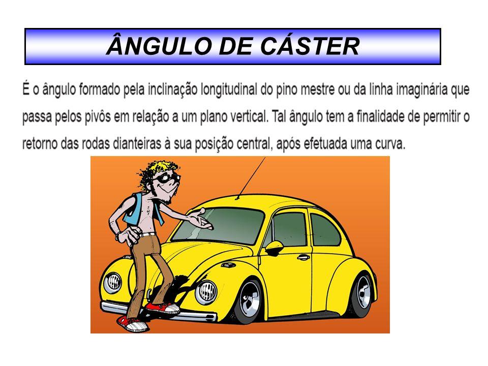 ÂNGULO DE CÁSTER