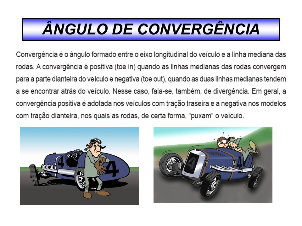 ÂNGULO DE CONVERGÊNCIA