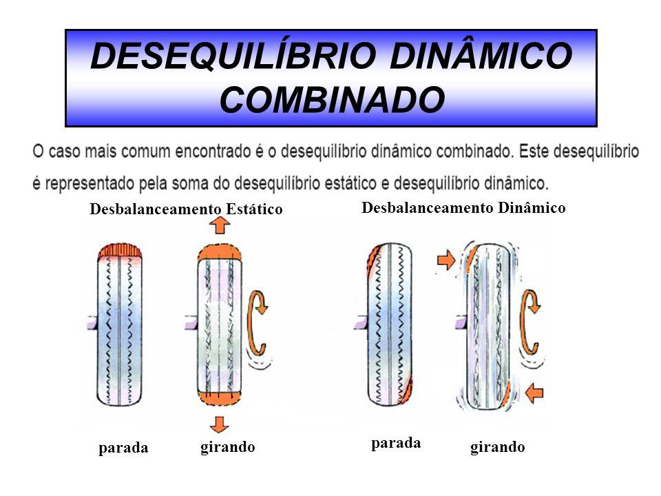 DESEQUILÍBRIO DINÂMICO COMBINADO