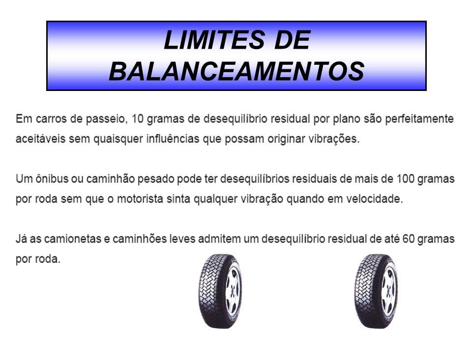 LIMITES DE BALANCEAMENTOS
