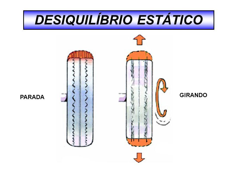 DESIQUILÍBRIO ESTÁTICO