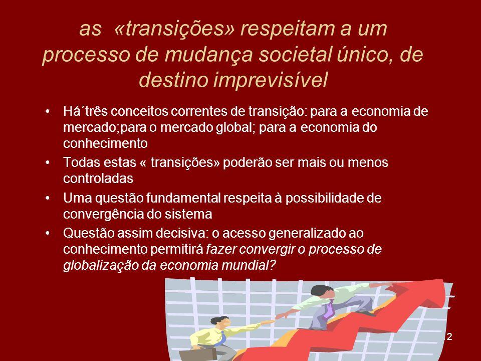 as «transições» respeitam a um processo de mudança societal único, de destino imprevisível