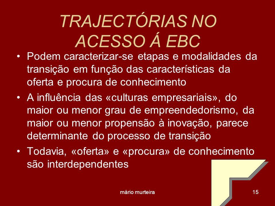 TRAJECTÓRIAS NO ACESSO Á EBC