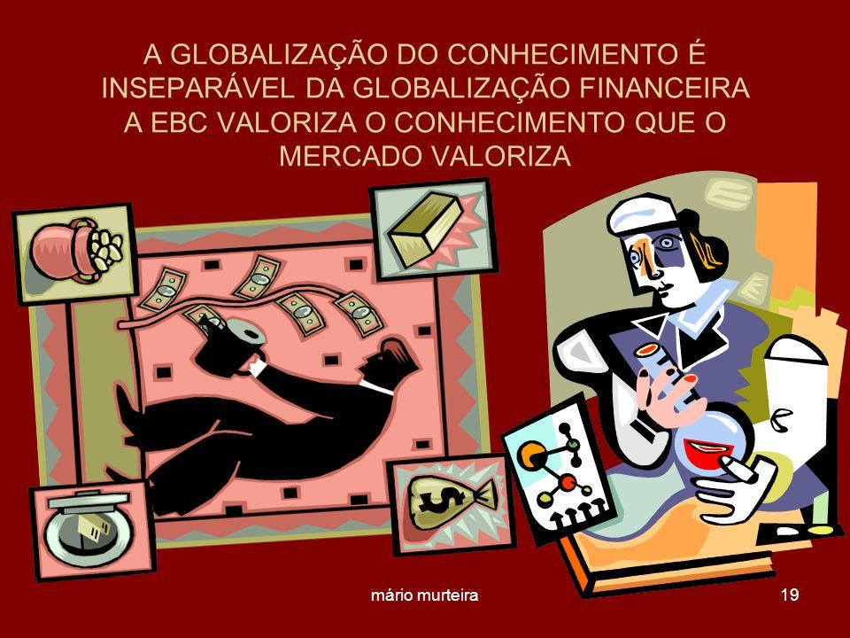 A GLOBALIZAÇÃO DO CONHECIMENTO É INSEPARÁVEL DA GLOBALIZAÇÃO FINANCEIRA A EBC VALORIZA O CONHECIMENTO QUE O MERCADO VALORIZA