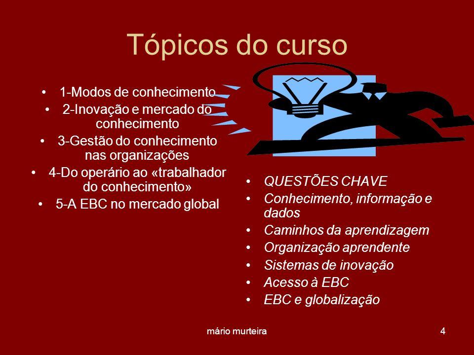Tópicos do curso 1-Modos de conhecimento