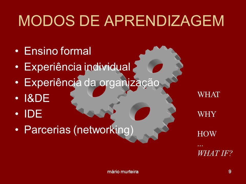 MODOS DE APRENDIZAGEM Ensino formal Experiência individual