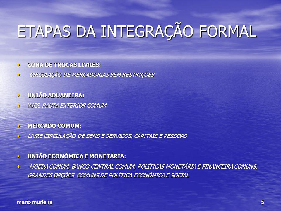 ETAPAS DA INTEGRAÇÃO FORMAL
