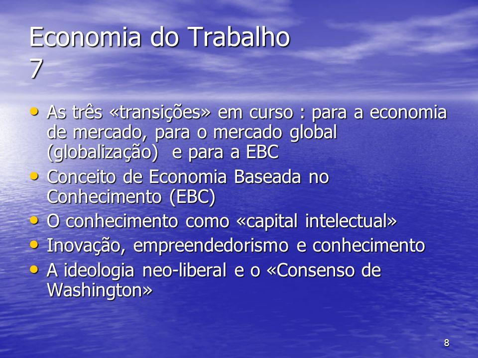 Economia do Trabalho 7 As três «transições» em curso : para a economia de mercado, para o mercado global (globalização) e para a EBC.