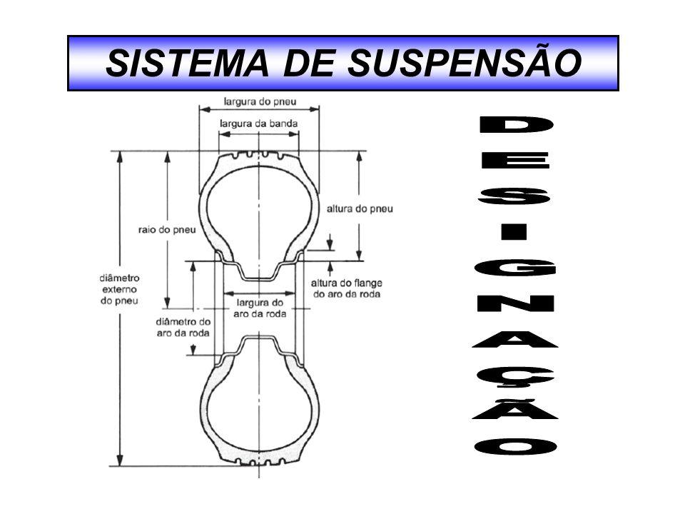 SISTEMA DE SUSPENSÃO DESIGNAÇÃO
