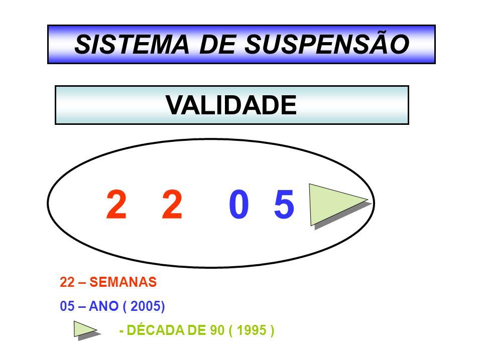 2 2 0 5 SISTEMA DE SUSPENSÃO VALIDADE 22 – SEMANAS 05 – ANO ( 2005)
