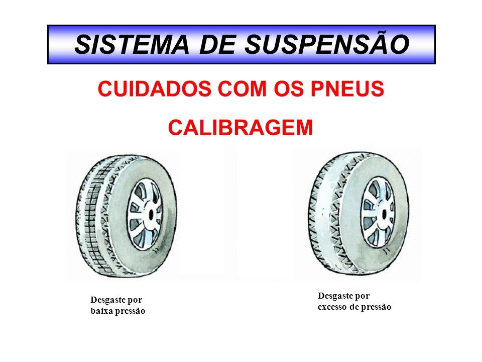 SISTEMA DE SUSPENSÃO CUIDADOS COM OS PNEUS CALIBRAGEM Desgaste por