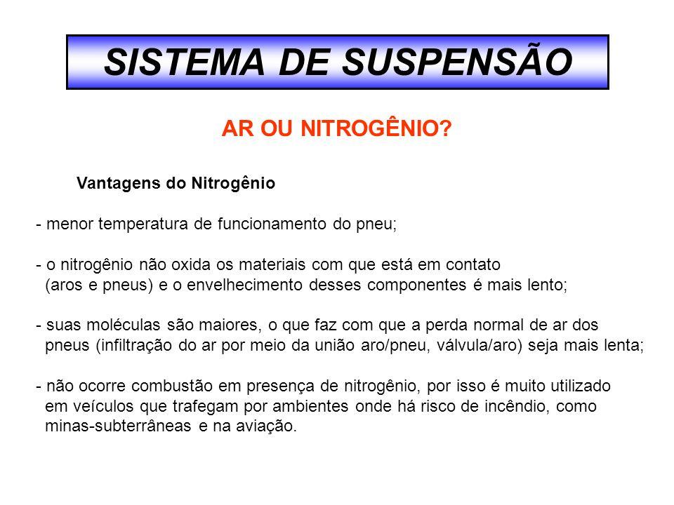 SISTEMA DE SUSPENSÃO AR OU NITROGÊNIO Vantagens do Nitrogênio
