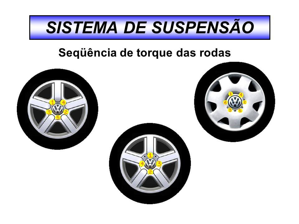 SISTEMA DE SUSPENSÃO Seqüência de torque das rodas