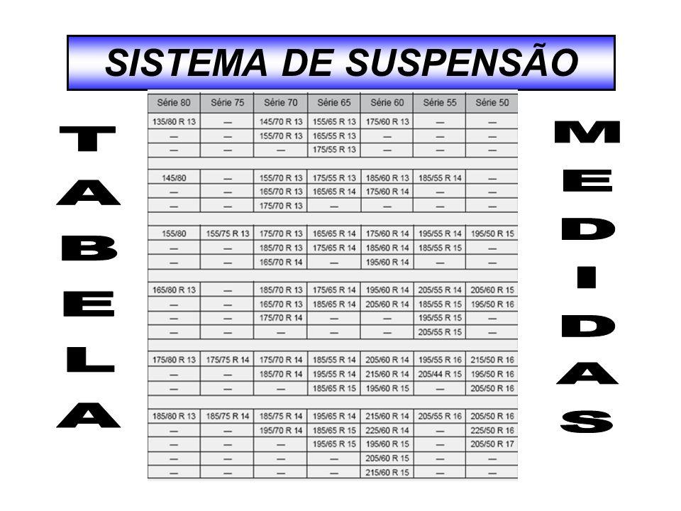 SISTEMA DE SUSPENSÃO TABELA MEDIDAS