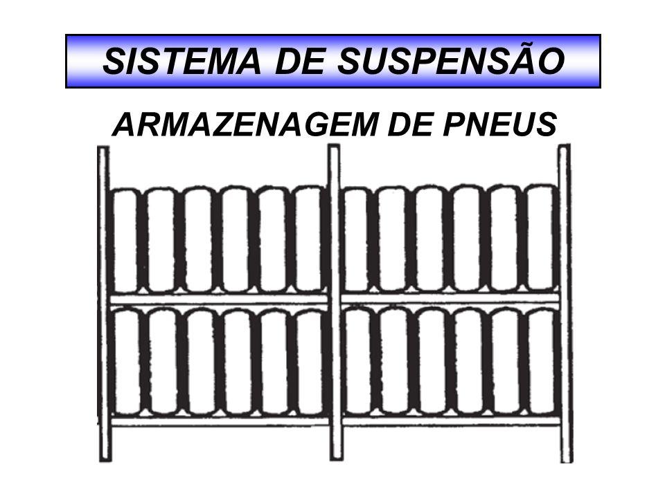 SISTEMA DE SUSPENSÃO ARMAZENAGEM DE PNEUS