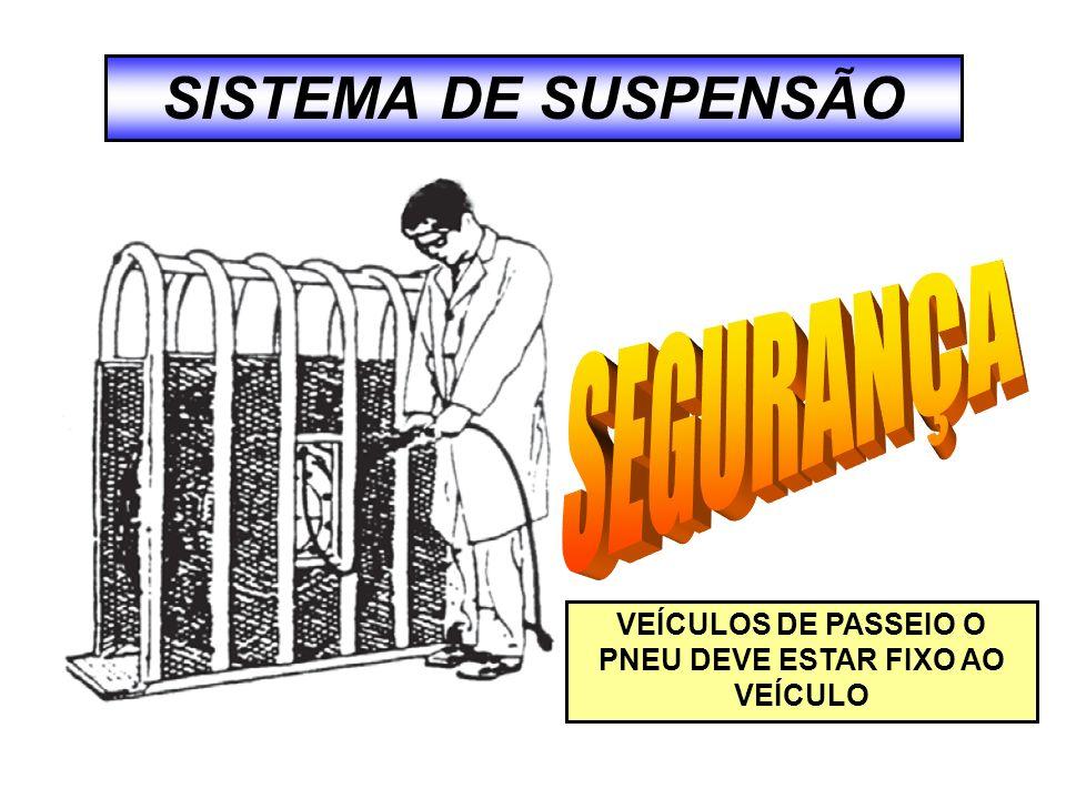 VEÍCULOS DE PASSEIO O PNEU DEVE ESTAR FIXO AO VEÍCULO