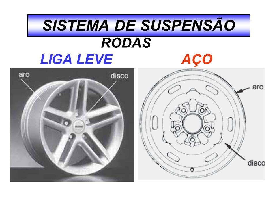SISTEMA DE SUSPENSÃO RODAS LIGA LEVE AÇO