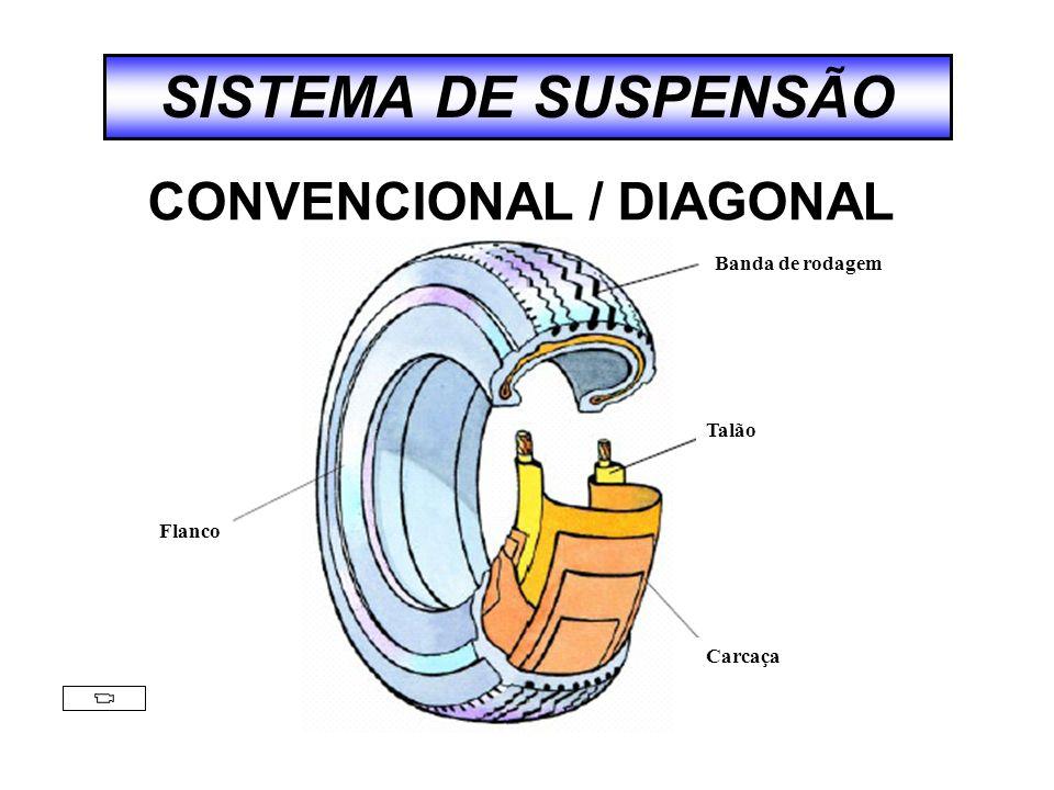 SISTEMA DE SUSPENSÃO CONVENCIONAL / DIAGONAL Banda de rodagem Talão