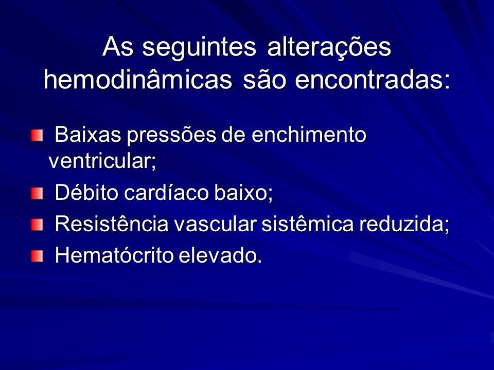 As seguintes alterações hemodinâmicas são encontradas: