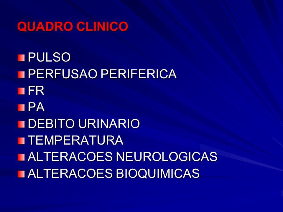 QUADRO CLINICO PULSO. PERFUSAO PERIFERICA. FR. PA. DEBITO URINARIO. TEMPERATURA. ALTERACOES NEUROLOGICAS.