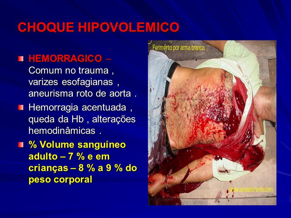 CHOQUE HIPOVOLEMICO HEMORRAGICO – Comum no trauma , varizes esofagianas , aneurisma roto de aorta .
