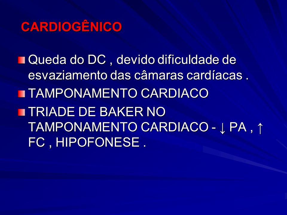 CARDIOGÊNICO Queda do DC , devido dificuldade de esvaziamento das câmaras cardíacas . TAMPONAMENTO CARDIACO.