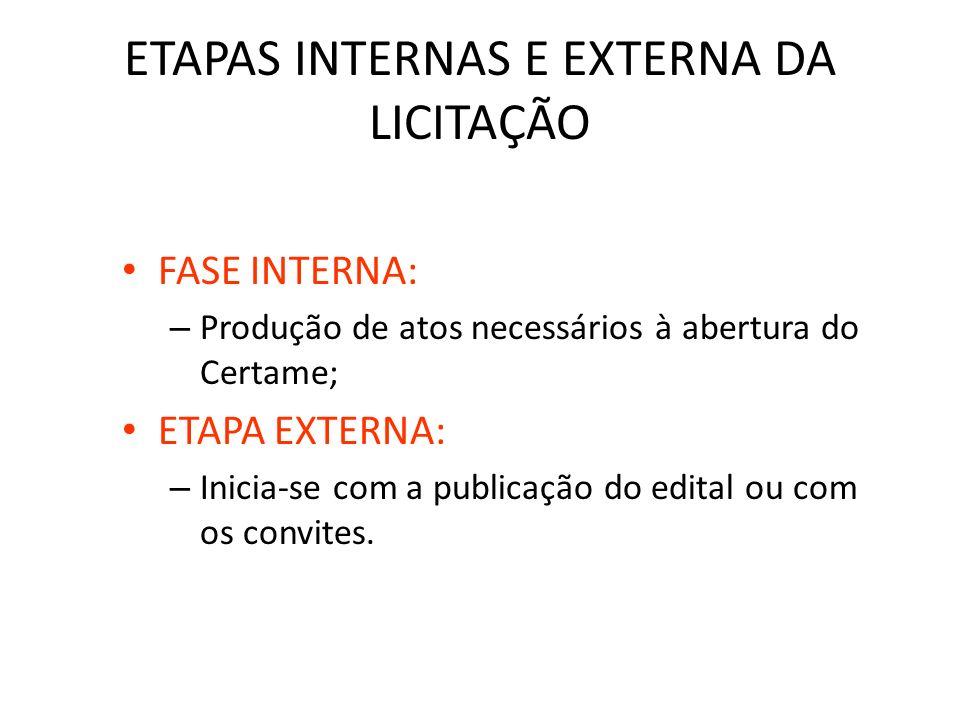 ETAPAS INTERNAS E EXTERNA DA LICITAÇÃO