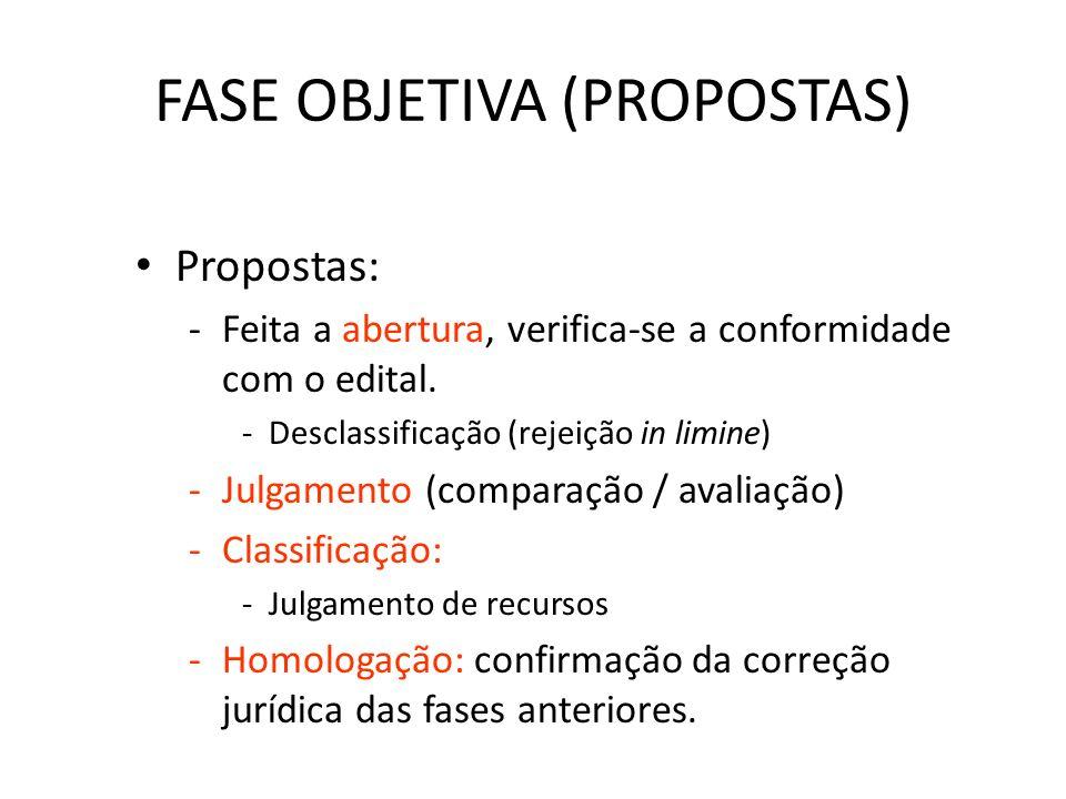 FASE OBJETIVA (PROPOSTAS)