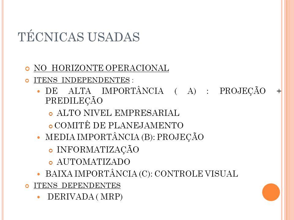 TÉCNICAS USADAS ALTO NIVEL EMPRESARIAL COMITÊ DE PLANEJAMENTO