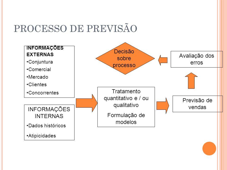 Tratamento quantitativo e / ou qualitativo