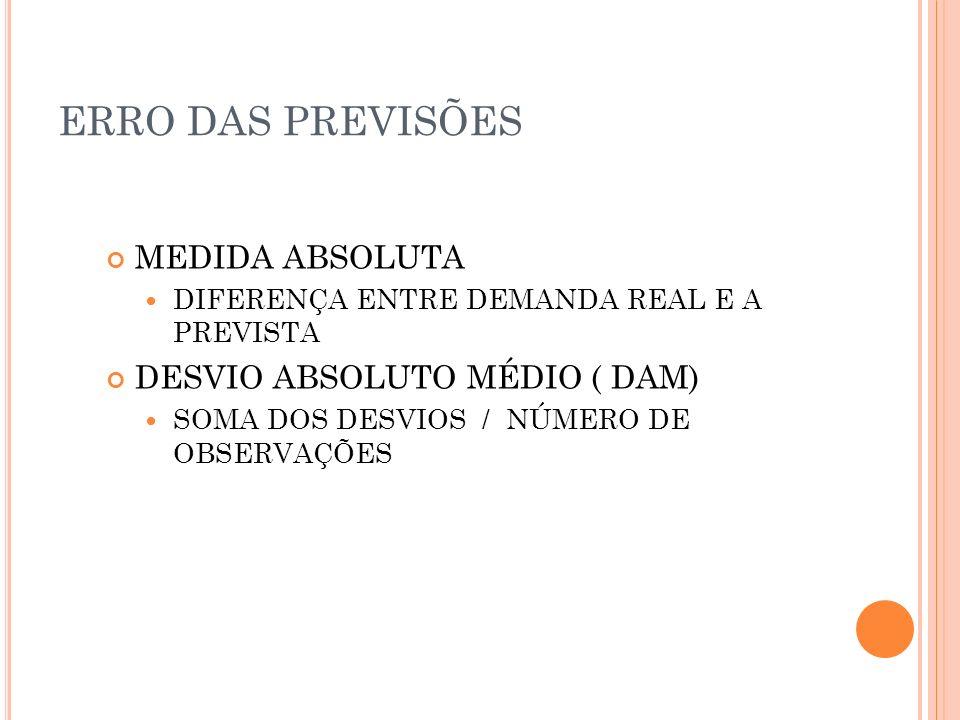 ERRO DAS PREVISÕES MEDIDA ABSOLUTA DESVIO ABSOLUTO MÉDIO ( DAM)