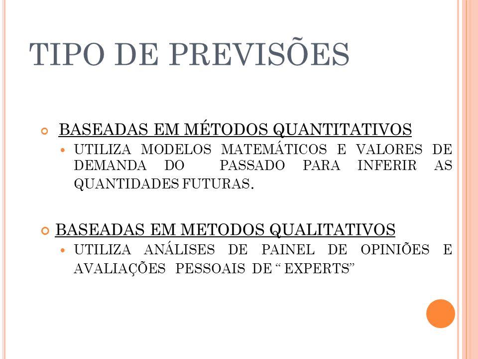 TIPO DE PREVISÕES BASEADAS EM METODOS QUALITATIVOS