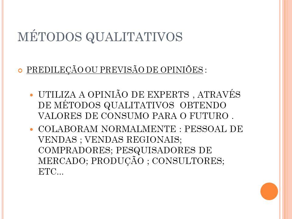 MÉTODOS QUALITATIVOS PREDILEÇÃO OU PREVISÃO DE OPINIÕES :