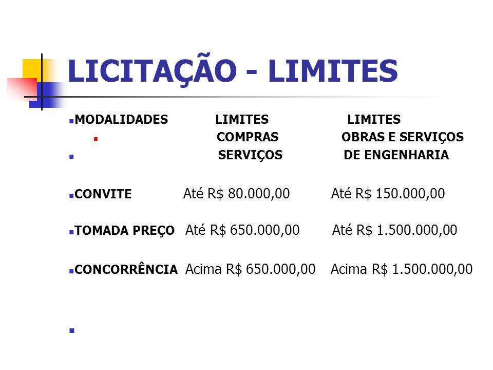 LICITAÇÃO - LIMITES MODALIDADES LIMITES LIMITES SERVIÇOS DE ENGENHARIA