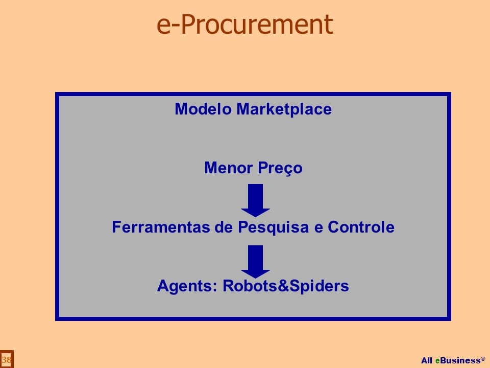 Ferramentas de Pesquisa e Controle Agents: Robots&Spiders