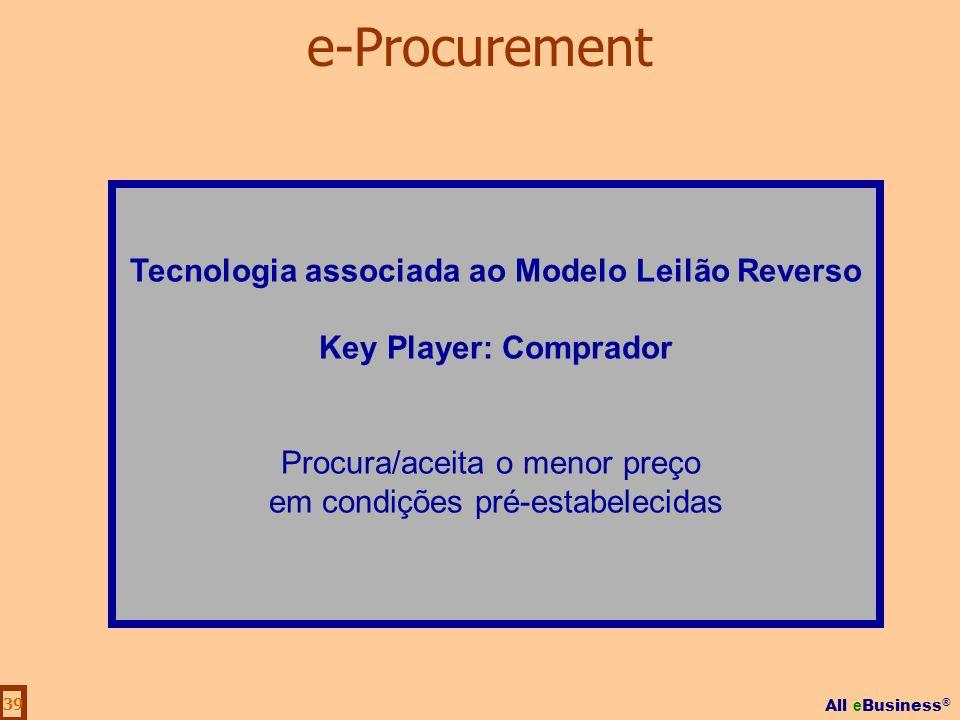 Tecnologia associada ao Modelo Leilão Reverso