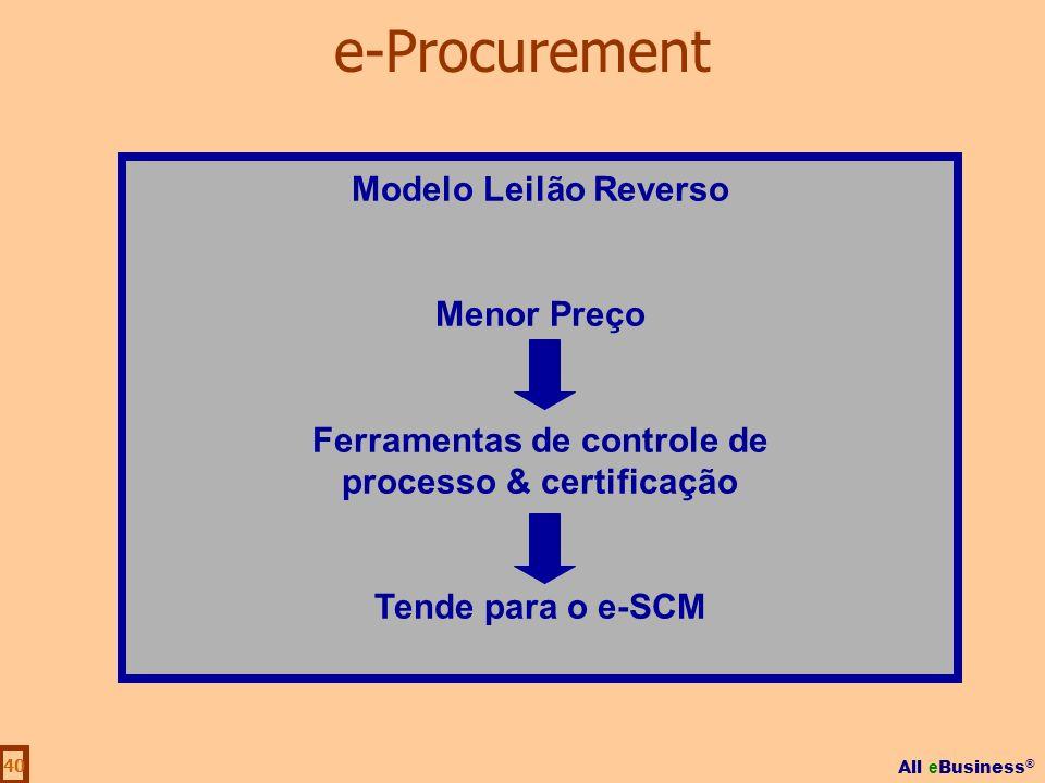 Ferramentas de controle de processo & certificação