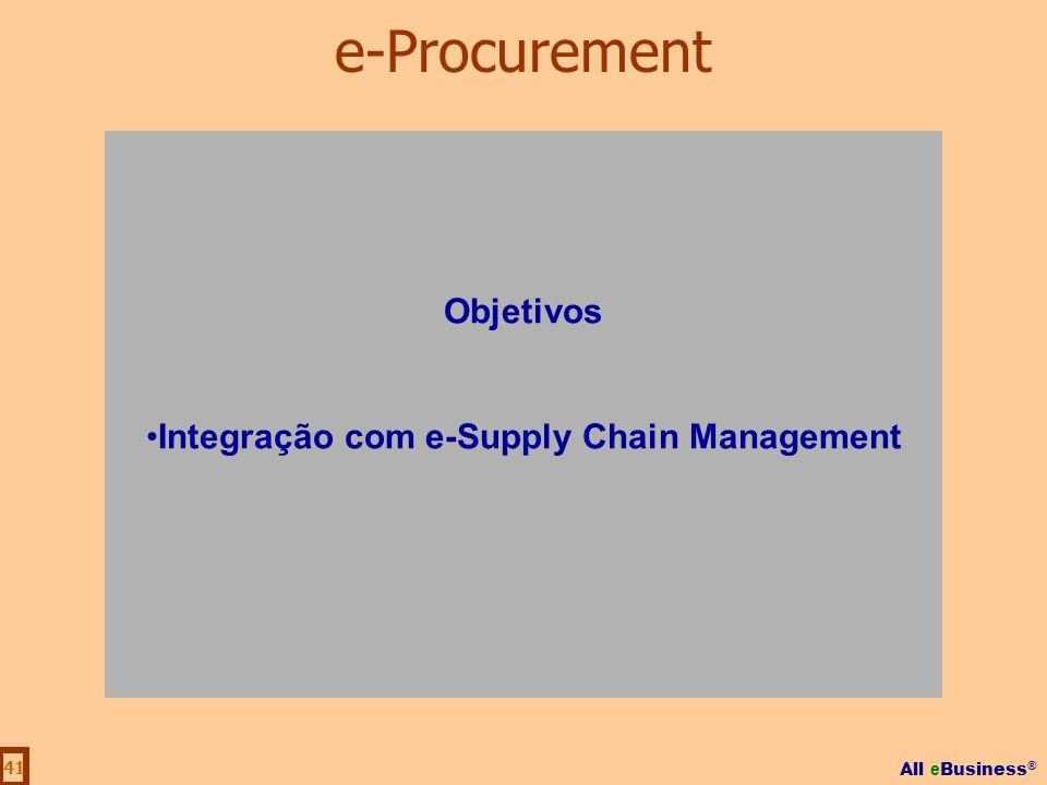 Integração com e-Supply Chain Management