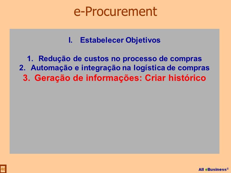 e-Procurement Geração de informações: Criar histórico