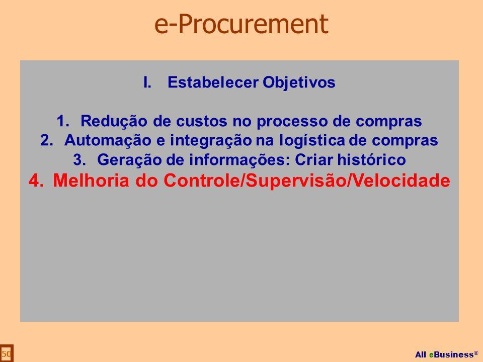 e-Procurement Melhoria do Controle/Supervisão/Velocidade