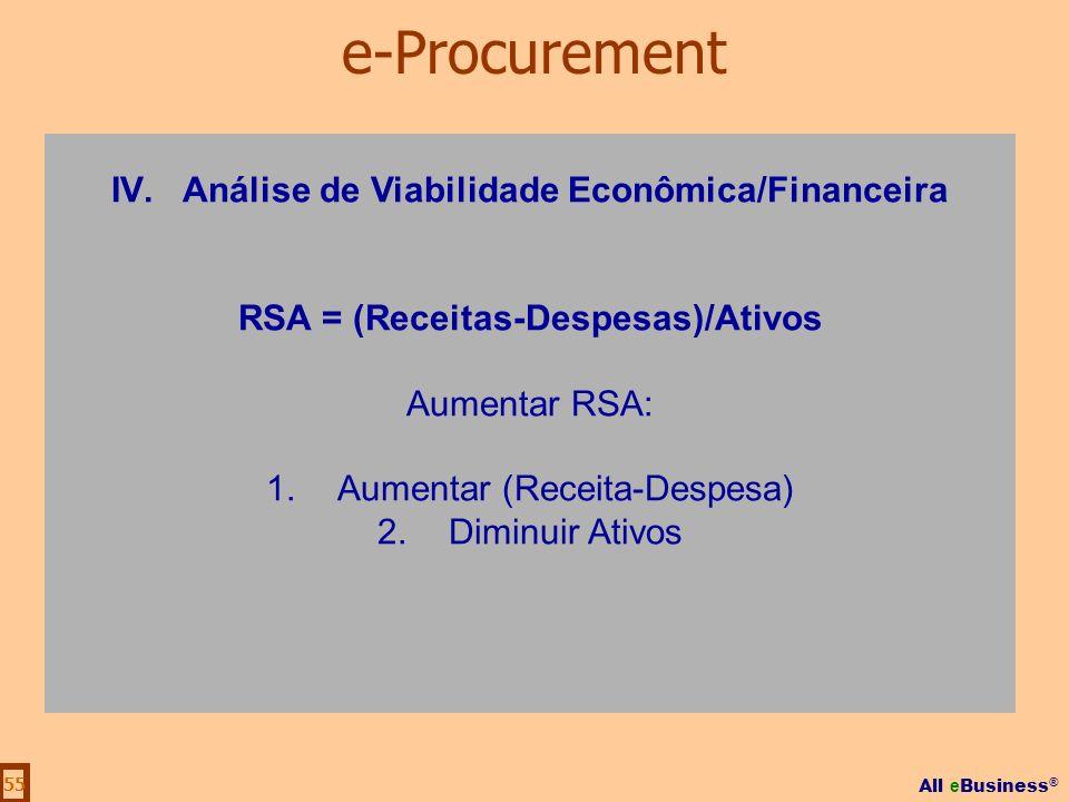 e-Procurement Análise de Viabilidade Econômica/Financeira