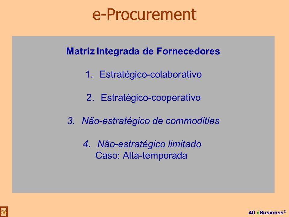 Matriz Integrada de Fornecedores